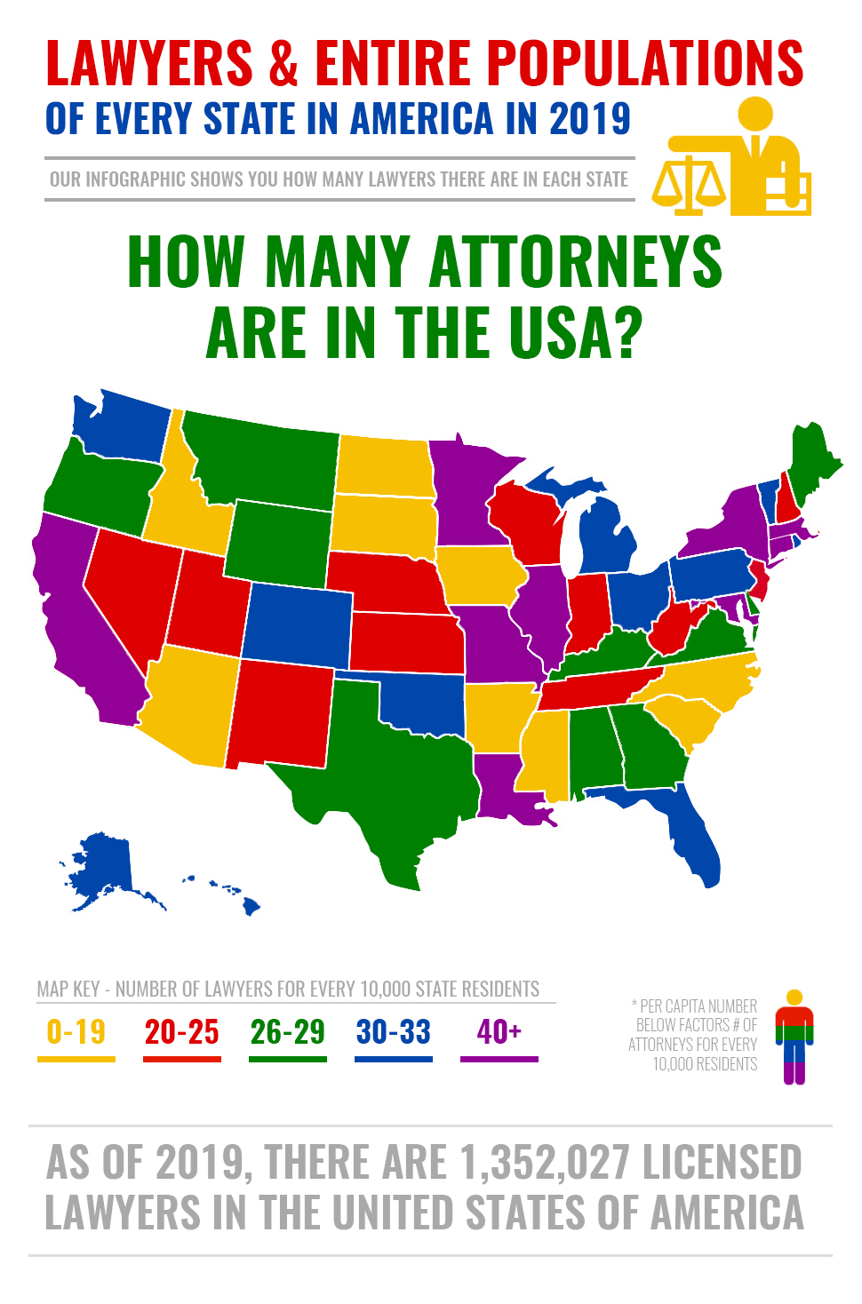 How many attorneys in the US